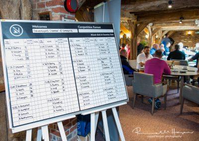 Chamber Golf 2019_001